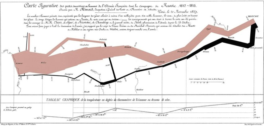 French map of Russia, 1812-1813
